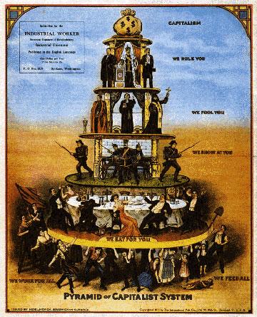 iww-class_pyramid.jpg